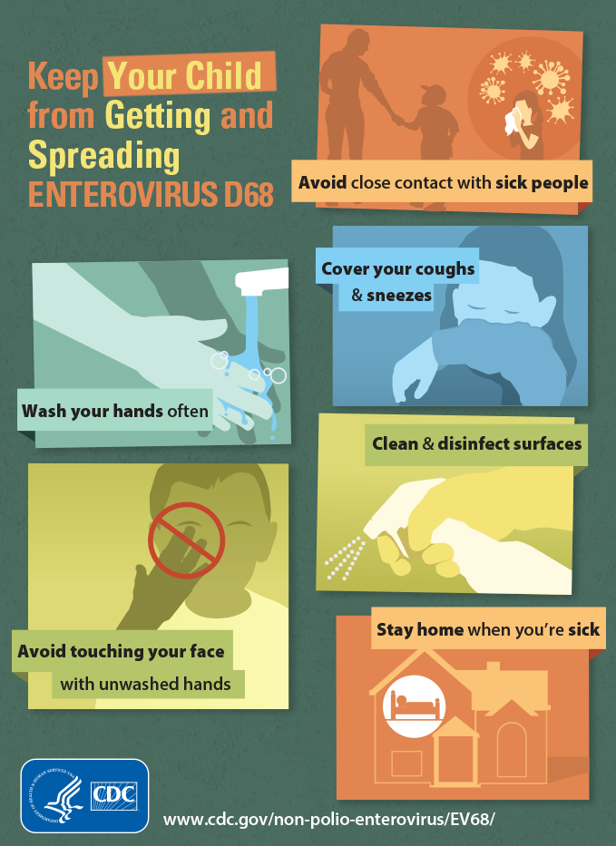 Keep Your Child from Getting and Spreading Enterovirus